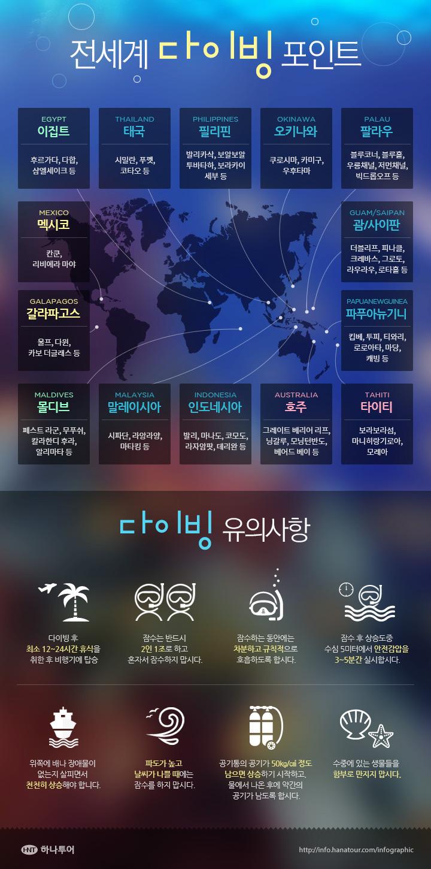 전세계-다이빙-포인트.jpg
